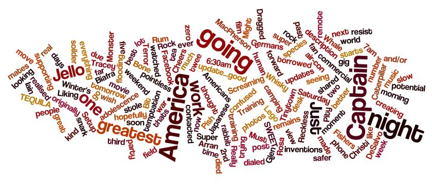 Google + Word Cloud
